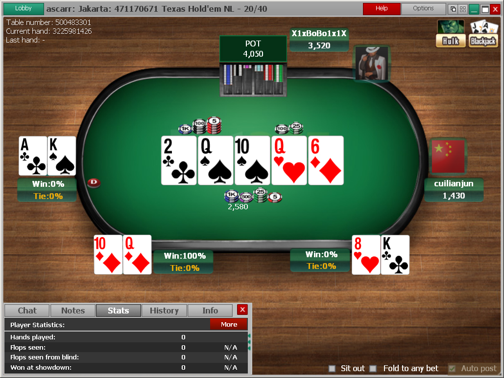 best online poker rooms - 2